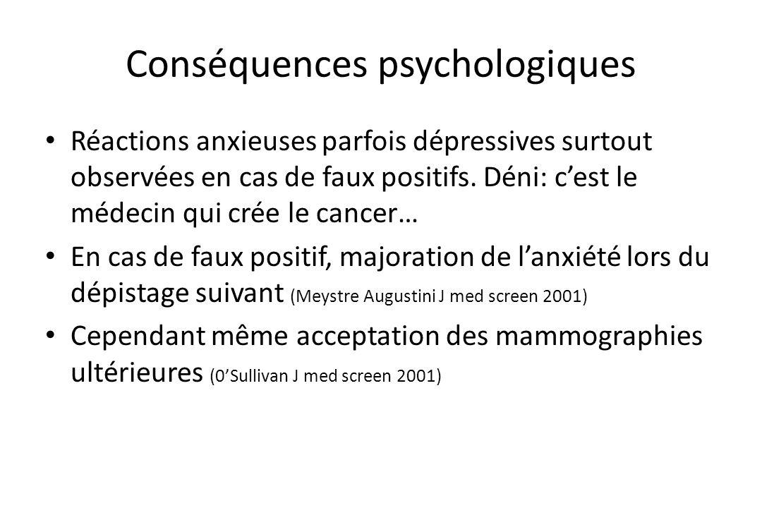 Conséquences psychologiques • Réactions anxieuses parfois dépressives surtout observées en cas de faux positifs. Déni: c'est le médecin qui crée le ca