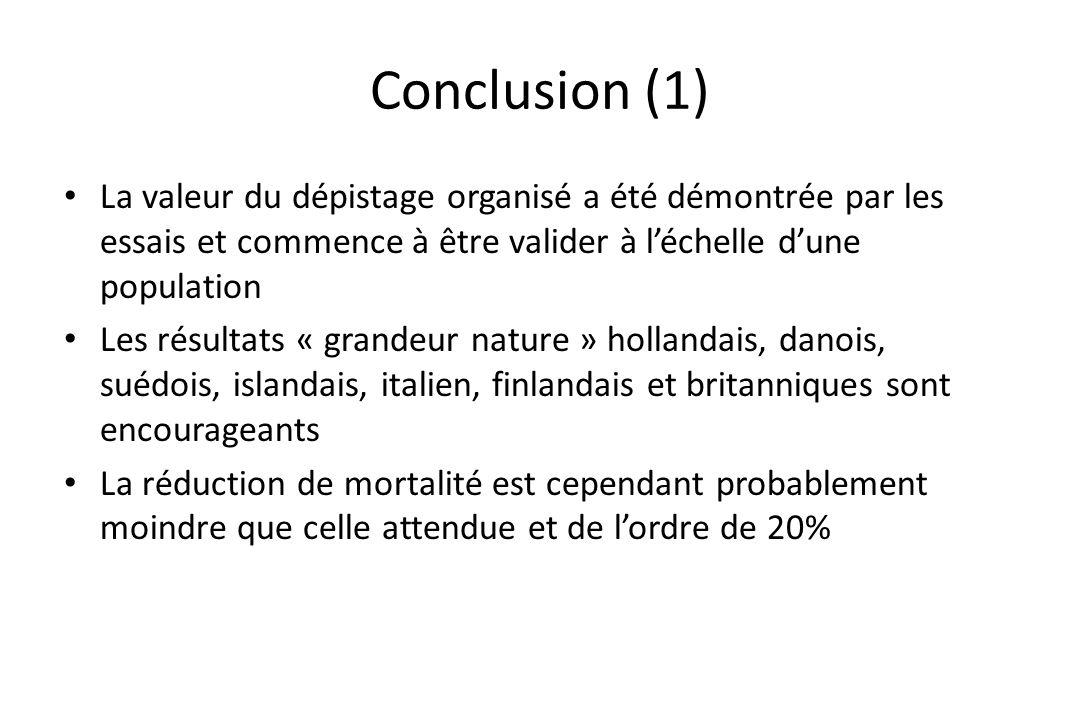 Conclusion (1) • La valeur du dépistage organisé a été démontrée par les essais et commence à être valider à l'échelle d'une population • Les résultat