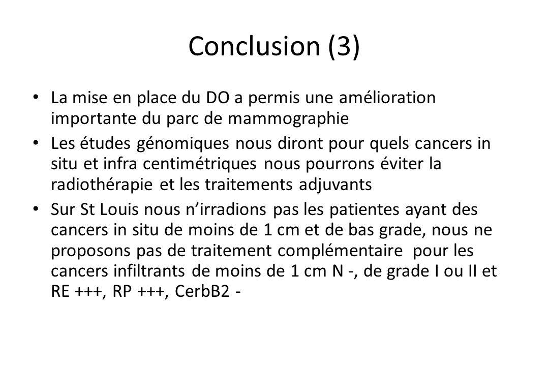 Conclusion (3) • La mise en place du DO a permis une amélioration importante du parc de mammographie • Les études génomiques nous diront pour quels ca