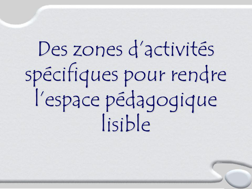 Des zones d'activités spécifiques pour rendre l'espace pédagogique lisible