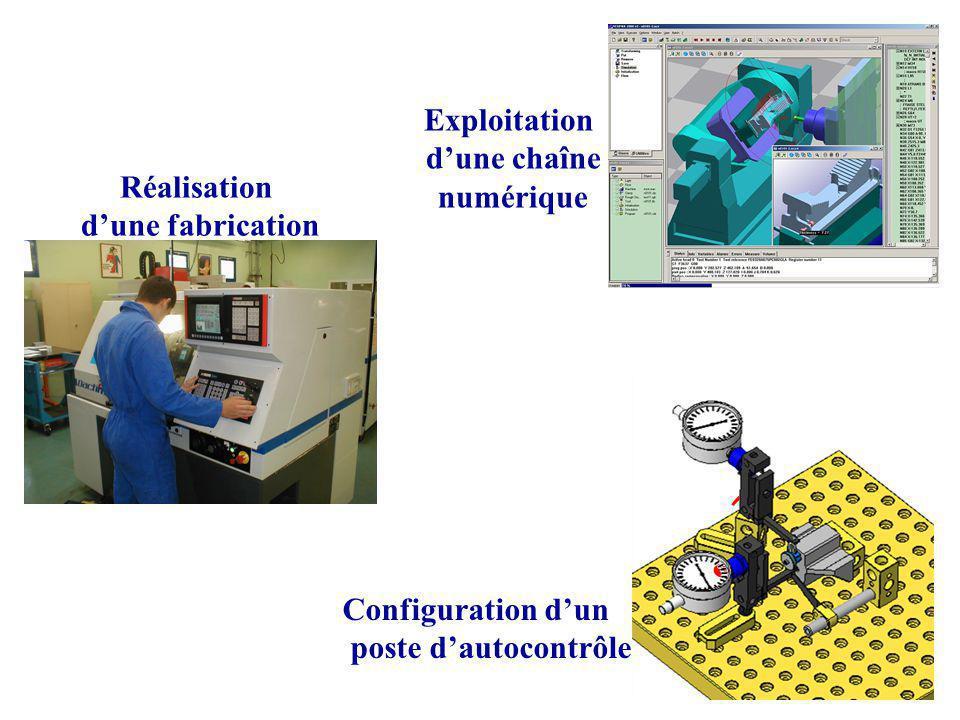 1 2 Réalisation d'une fabrication 3 Configuration d'un poste d'autocontrôle Exploitation d'une chaîne numérique
