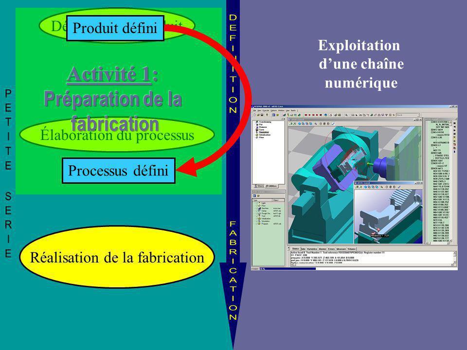 Définition du produit Élaboration du processus Réalisation de la fabrication Produit défini Processus défini Exploitation d'une chaîne numérique