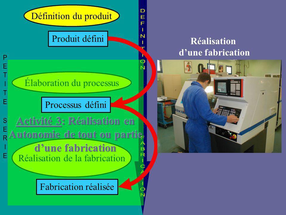 Définition du produit Élaboration du processus Réalisation de la fabrication Produit défini Processus défini Fabrication réalisée Réalisation d'une fa