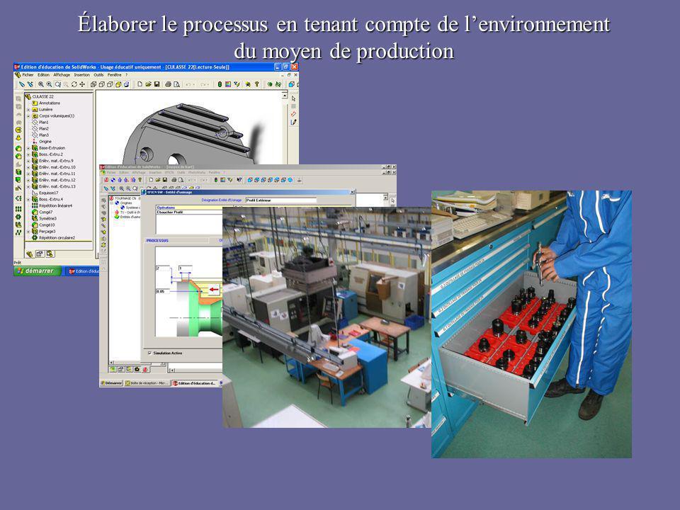 Élaborer le processus en tenant compte de l'environnement du moyen de production