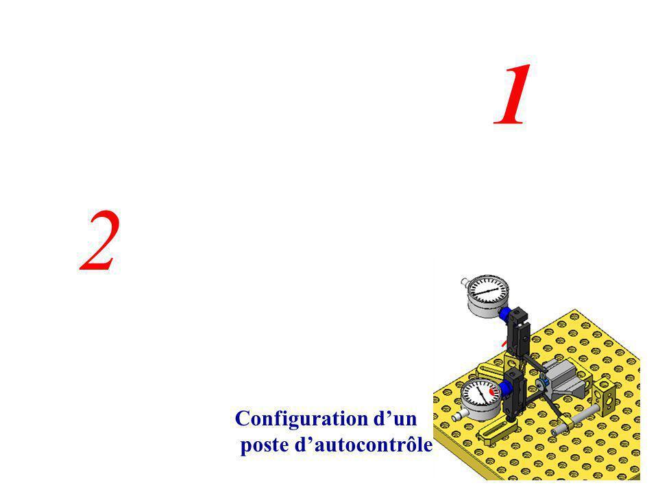 1 2 3 Configuration d'un poste d'autocontrôle