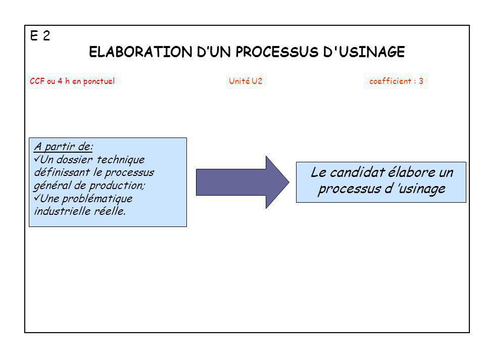 E 2 ELABORATION D'UN PROCESSUS D'USINAGE CCF ou 4 h en ponctuel Unité U2coefficient : 3 Le candidat élabore un processus d 'usinage A partir de:  Un