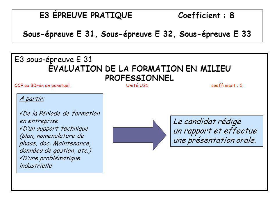E3 sous-épreuve E 31 ÉVALUATION DE LA FORMATION EN MILIEU PROFESSIONNEL CCF ou 30min en ponctuel. Unité U31 coefficient : 2 A partir:  De la Période