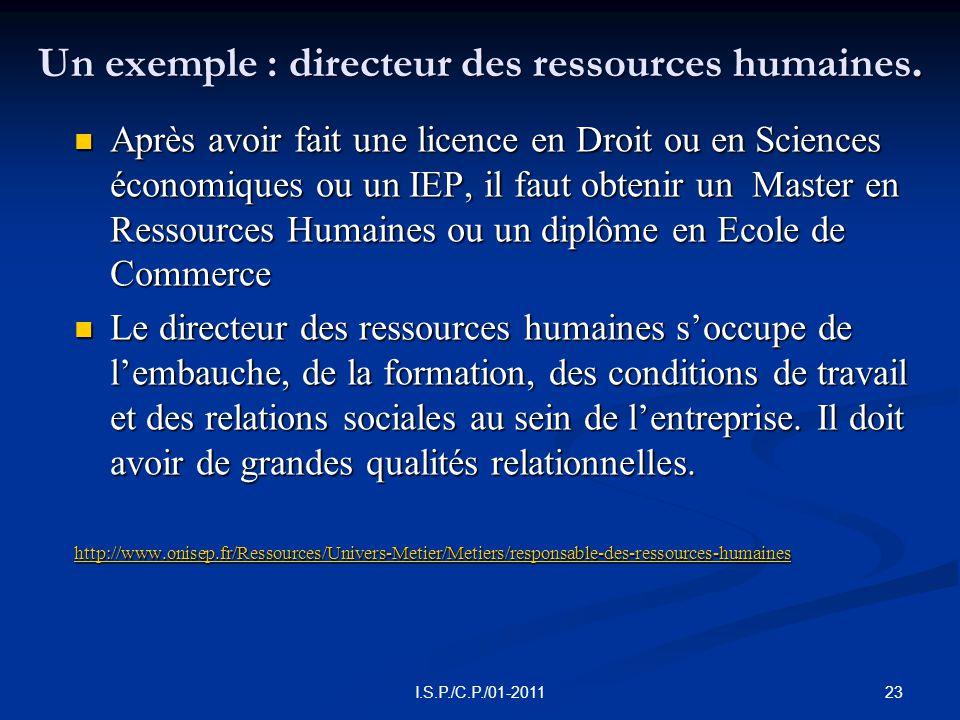 Un exemple : directeur des ressources humaines.