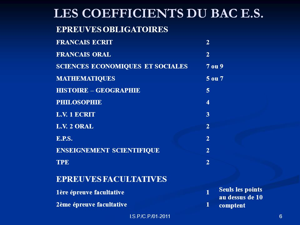 6I.S.P./C.P./01-2011 LES COEFFICIENTS DU BAC E.S.