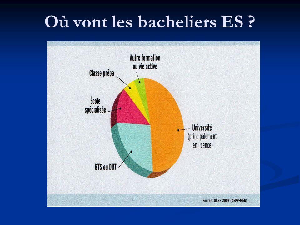 18I.S.P./C.P./01-2011 LES S.T.S.