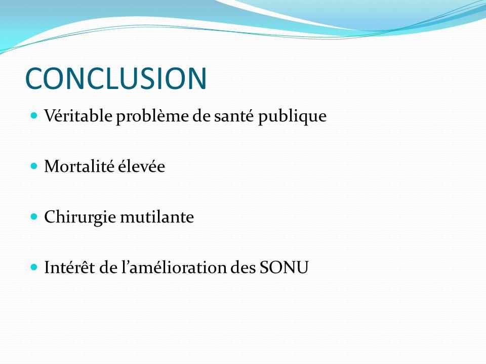 CONCLUSION  Véritable problème de santé publique  Mortalité élevée  Chirurgie mutilante  Intérêt de l'amélioration des SONU
