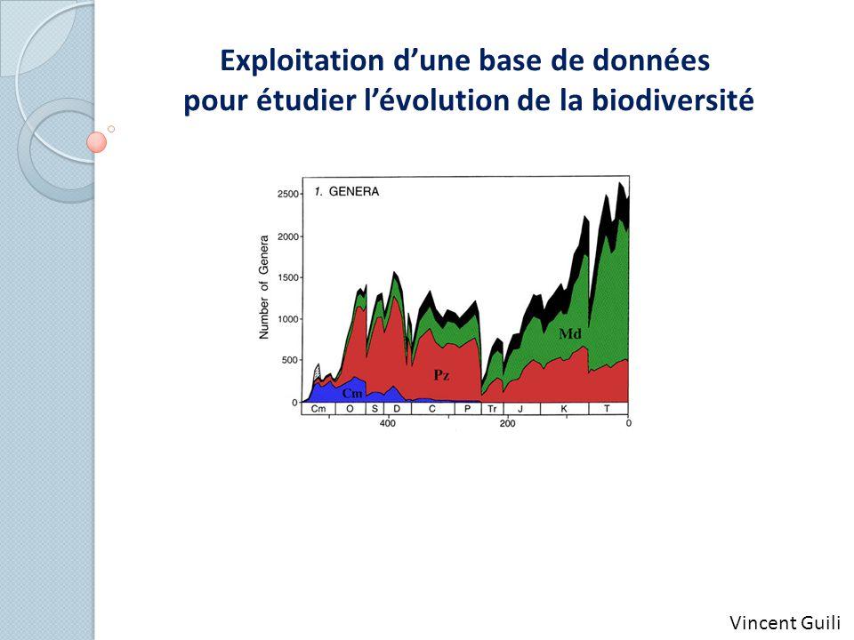 Exploitation d'une base de données pour étudier l'évolution de la biodiversité Vincent Guili