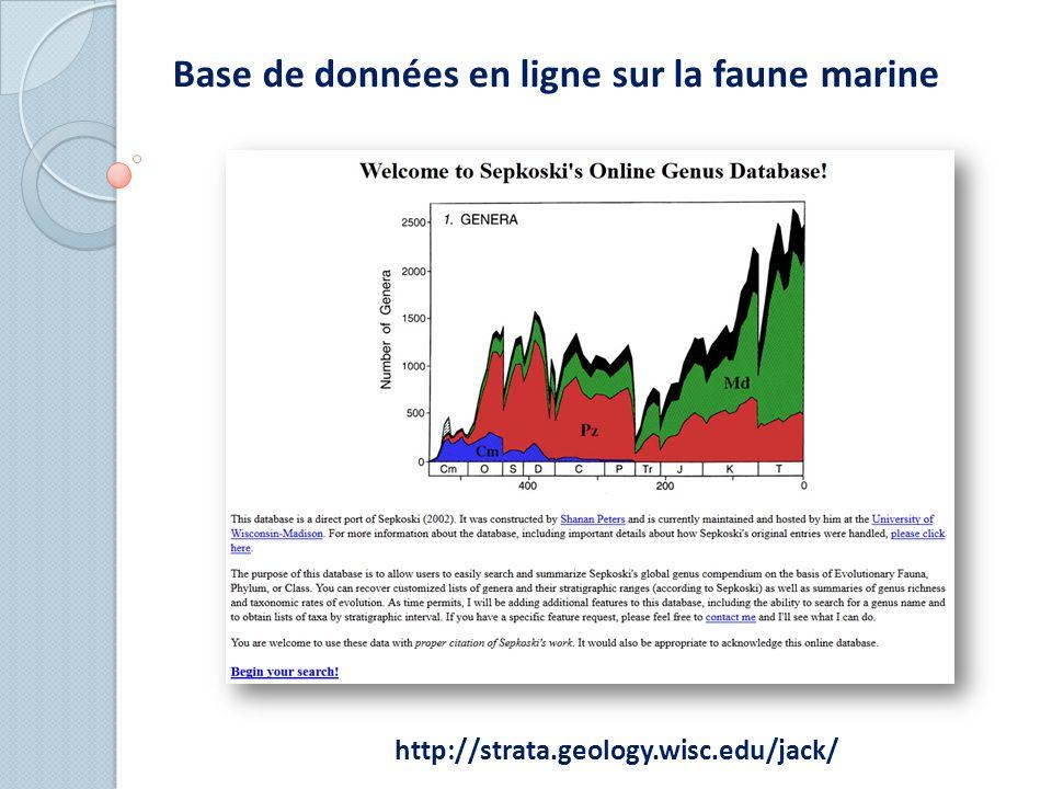 http://strata.geology.wisc.edu/jack/ Base de données en ligne sur la faune marine