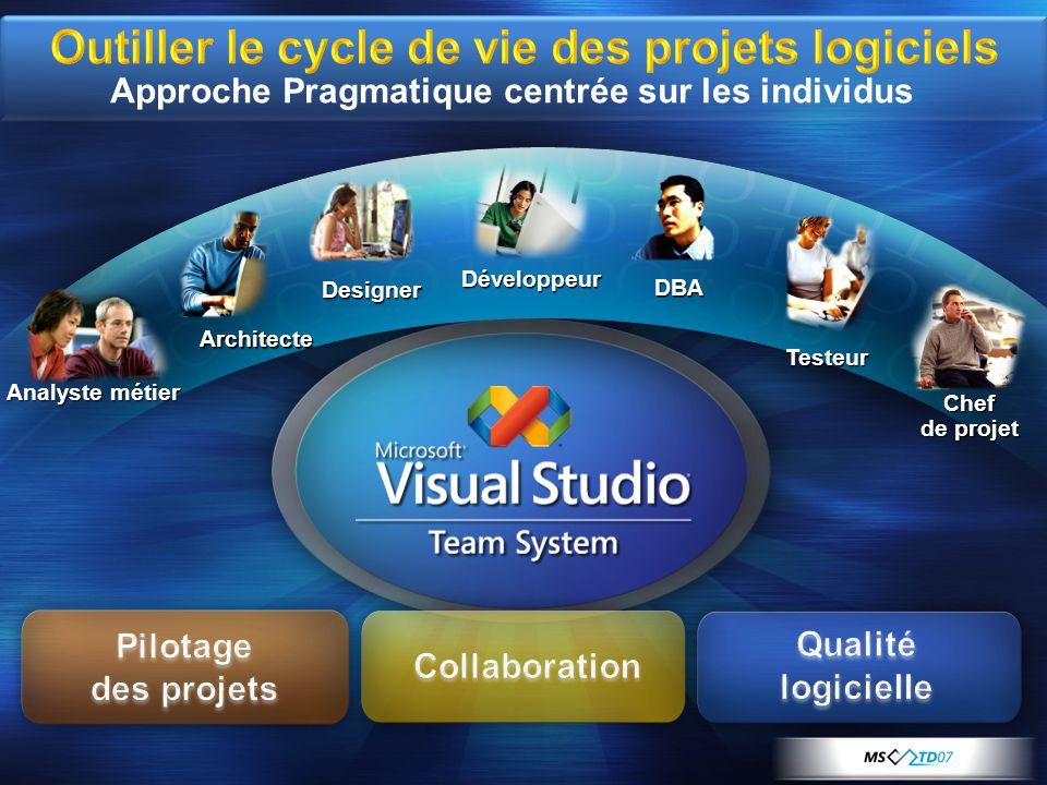 Chef de projet Testeur DBA Développeur Designer Architecte Analyste métier Approche Pragmatique centrée sur les individus