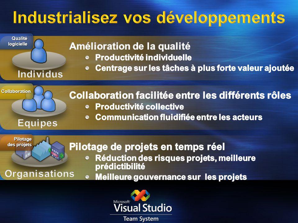 Qualité logicielle Collaboration Pilotage des projets