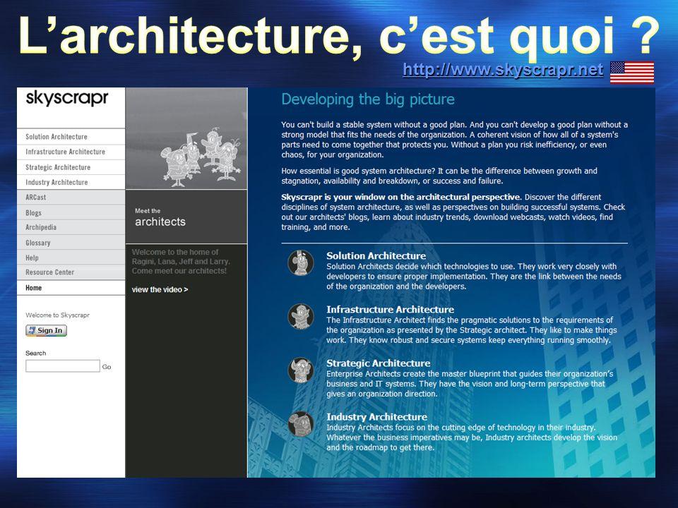 Analyste métier Chef de projet Testeur Développeur Architecte technique Chef de projet