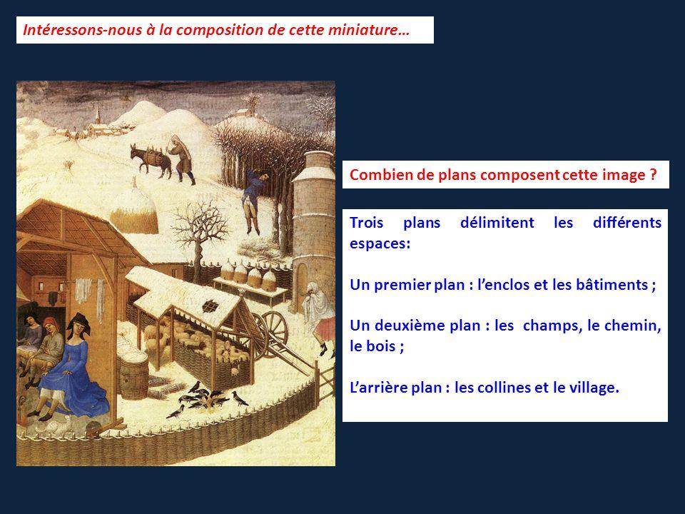 Trois plans délimitent les différents espaces: Un premier plan : l'enclos et les bâtiments ; Un deuxième plan : les champs, le chemin, le bois ; L'arrière plan : les collines et le village.