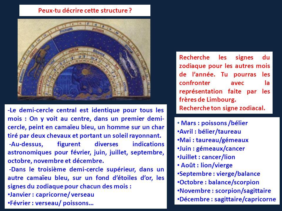 -Le demi-cercle central est identique pour tous les mois : On y voit au centre, dans un premier demi- cercle, peint en camaïeu bleu, un homme sur un char tiré par deux chevaux et portant un soleil rayonnant.