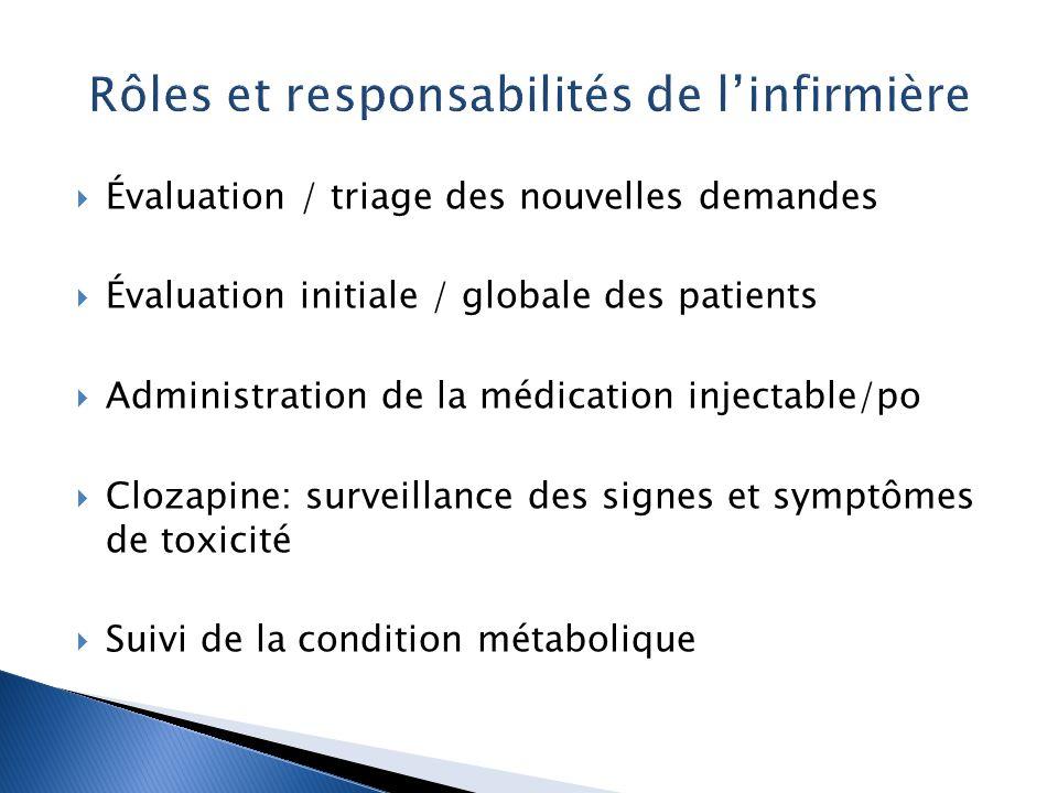  Évaluation / triage des nouvelles demandes  Évaluation initiale / globale des patients  Administration de la médication injectable/po  Clozapine: