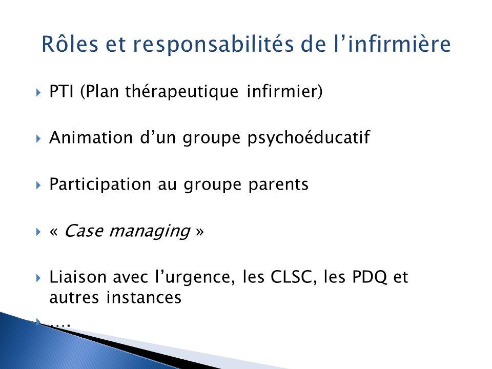  PTI (Plan thérapeutique infirmier)  Animation d'un groupe psychoéducatif  Participation au groupe parents  « Case managing »  Liaison avec l'urg