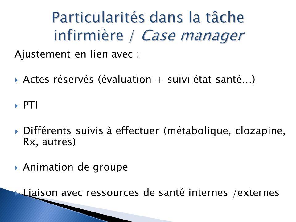 Ajustement en lien avec :  Actes réservés (évaluation + suivi état santé…)  PTI  Différents suivis à effectuer (métabolique, clozapine, Rx, autres)