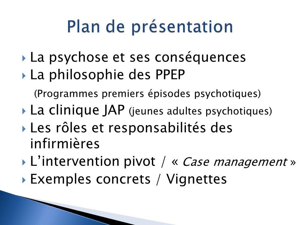  La psychose et ses conséquences  La philosophie des PPEP (Programmes premiers épisodes psychotiques)  La clinique JAP (jeunes adultes psychotiques