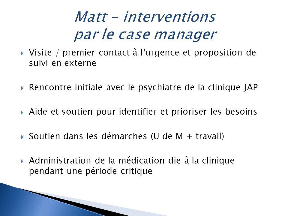  Visite / premier contact à l'urgence et proposition de suivi en externe  Rencontre initiale avec le psychiatre de la clinique JAP  Aide et soutien