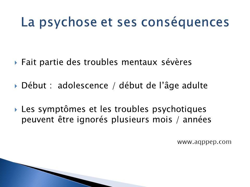 Fait partie des troubles mentaux sévères  Début : adolescence / début de l'âge adulte  Les symptômes et les troubles psychotiques peuvent être ign