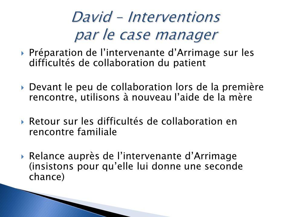  Préparation de l'intervenante d'Arrimage sur les difficultés de collaboration du patient  Devant le peu de collaboration lors de la première rencon