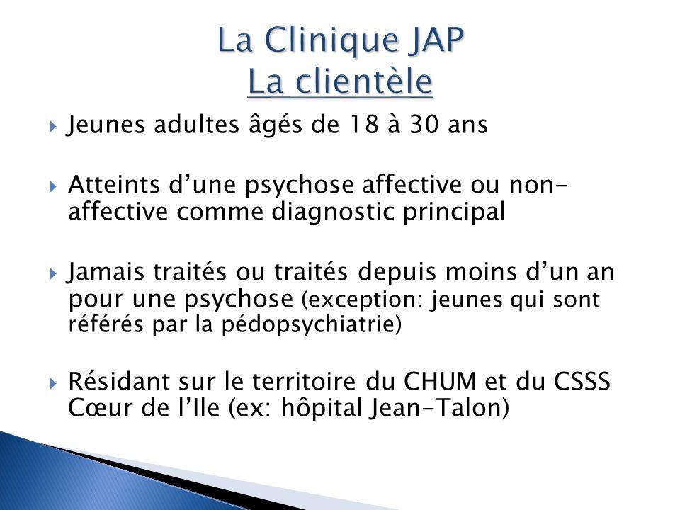  Jeunes adultes âgés de 18 à 30 ans  Atteints d'une psychose affective ou non- affective comme diagnostic principal  Jamais traités ou traités depu