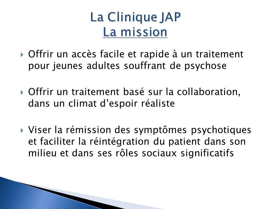  Offrir un accès facile et rapide à un traitement pour jeunes adultes souffrant de psychose  Offrir un traitement basé sur la collaboration, dans un