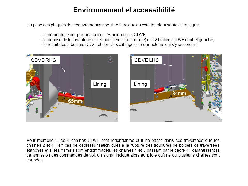 Environnement et accessibilité CDVE RHSCDVE LHS Lining La pose des plaques de recouvrement ne peut se faire que du côté intérieur soute et implique : - le démontage des panneaux d'accès aux boitiers CDVE, - la dépose de la tuyauterie de refroidissement (en rouge) des 2 boitiers CDVE droit et gauche, - le retrait des 2 boitiers CDVE et donc les câblages et connecteurs qui s'y raccordent.