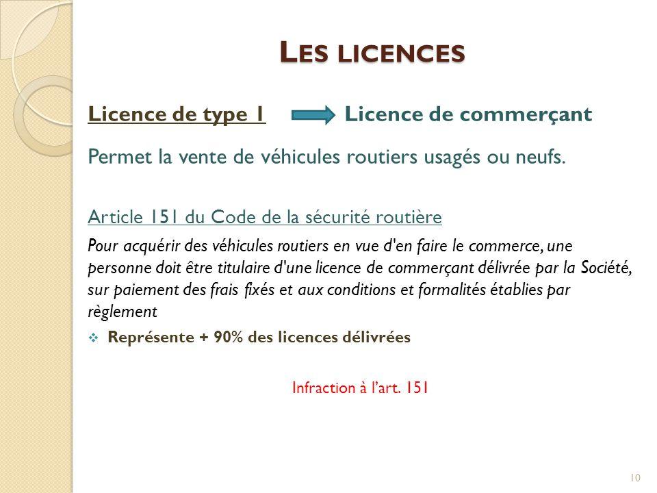 L ES LICENCES Licence de type 1 Licence de commerçant Permet la vente de véhicules routiers usagés ou neufs. Article 151 du Code de la sécurité routiè