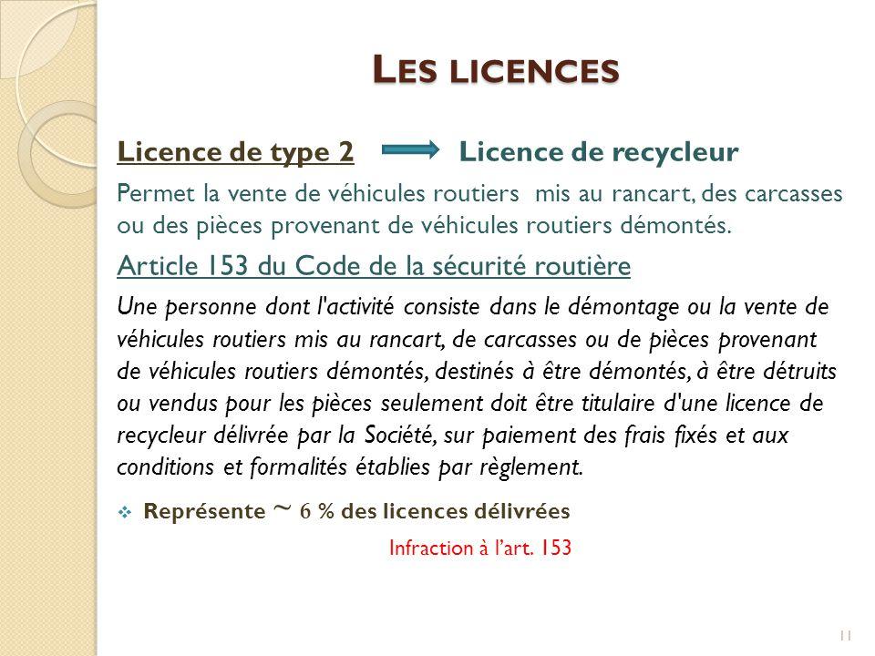 L ES LICENCES Licence de type 2 Licence de recycleur Permet la vente de véhicules routiers mis au rancart, des carcasses ou des pièces provenant de vé