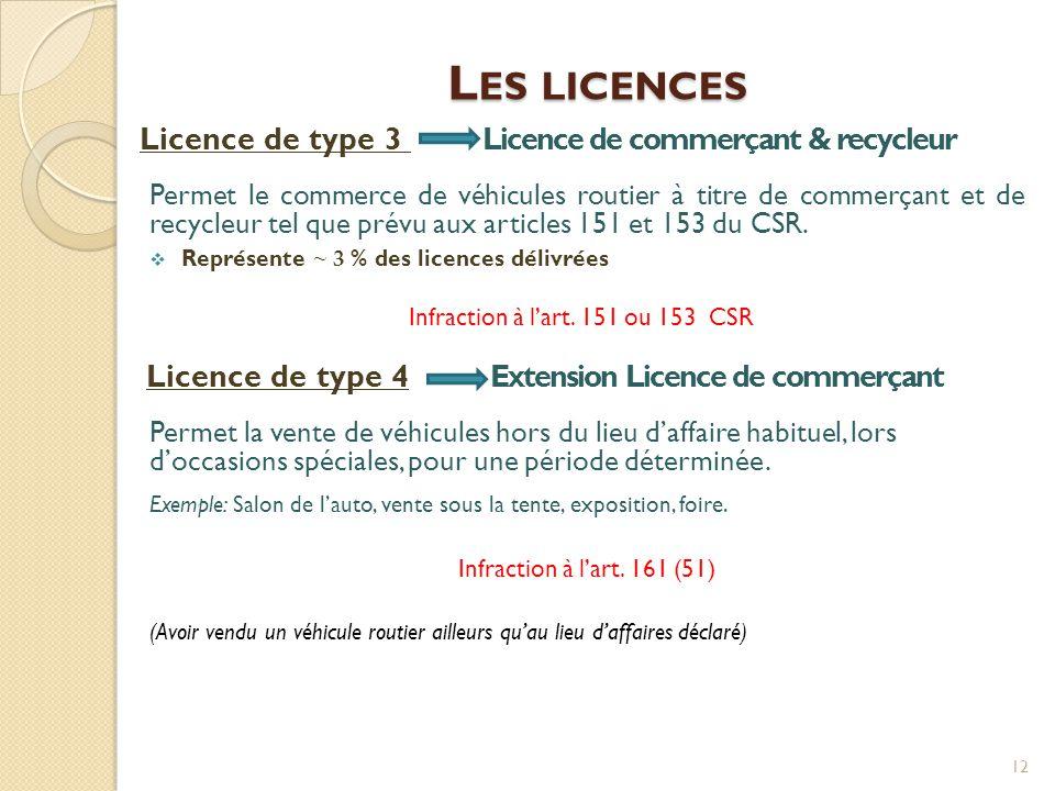 L ES LICENCES Licence de type 3 Licence de commerçant & recycleur Permet le commerce de véhicules routier à titre de commerçant et de recycleur tel qu