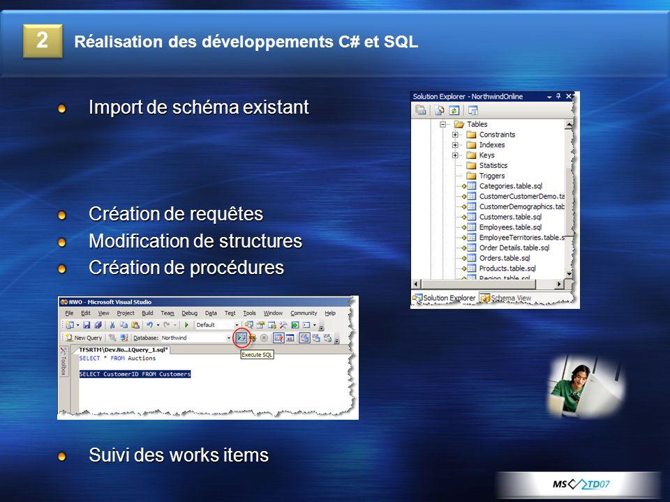 Import de schéma existant Création de requêtes Modification de structures Création de procédures Suivi des works items 2 Réalisation des développements C# et SQL