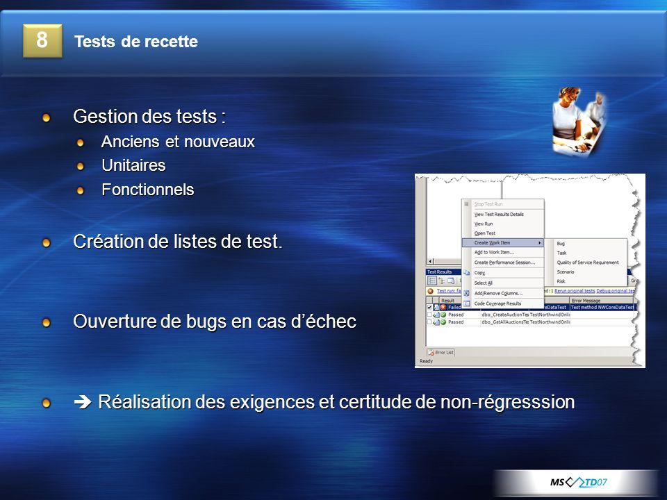 Gestion des tests : Anciens et nouveaux UnitairesFonctionnels Création de listes de test.