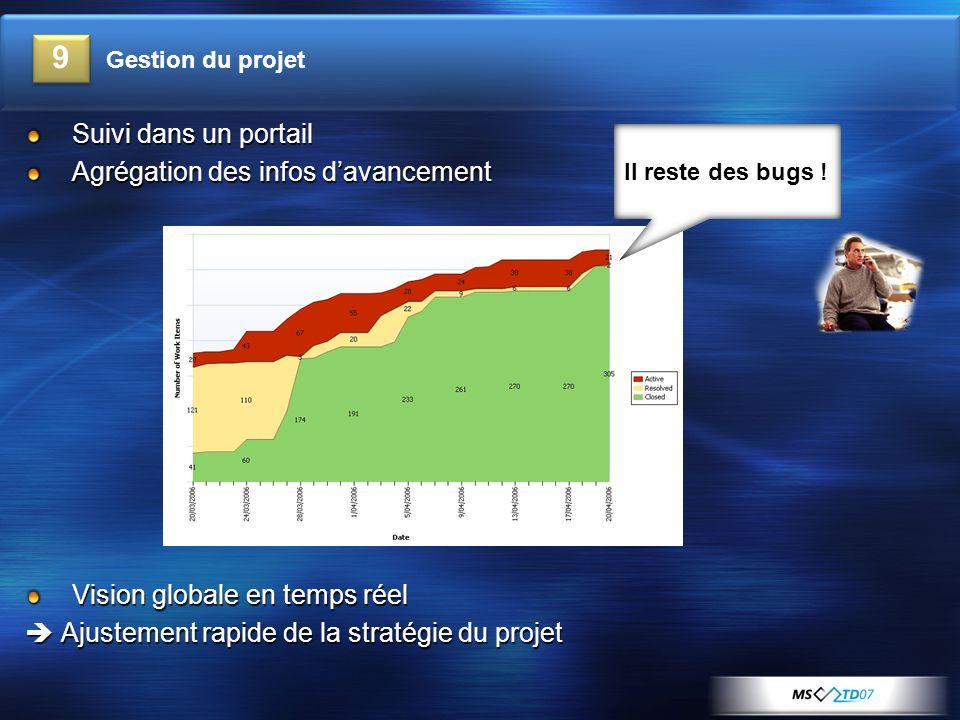 Suivi dans un portail Agrégation des infos d'avancement Vision globale en temps réel  Ajustement rapide de la stratégie du projet 9 Gestion du projet Il reste des bugs !