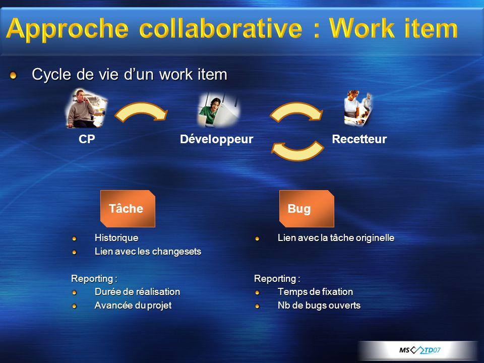 Work items : tâches, bugs, … Planning détaillé Cycle de vie du projet Interactions de l'équipe Reporting précis 1 Le chef de projet crée les tâches pour chaque membre et chaque étape.