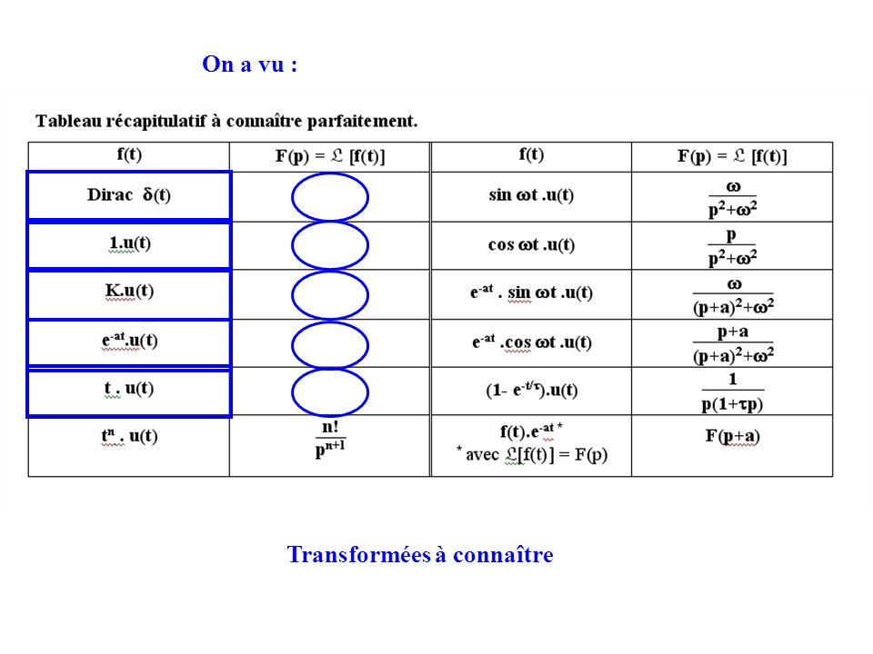 Propriétés du calcul symbolique Cours S.L.C.I.
