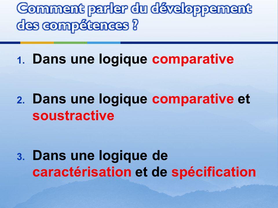 1. Dans une logique comparative 2. Dans une logique comparative et soustractive 3. Dans une logique de caractérisation et de spécification