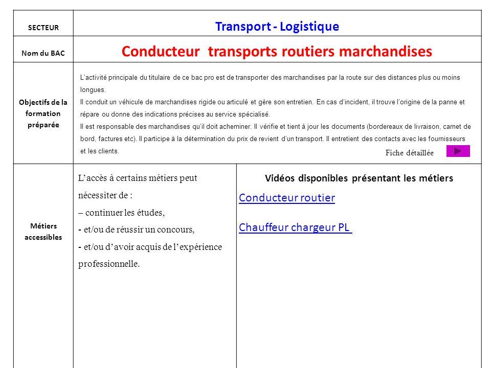 SECTEUR Transport - Logistique Nom du BAC Conducteur transports routiers marchandises Objectifs de la formation préparée Métiers accessibles L'accès à