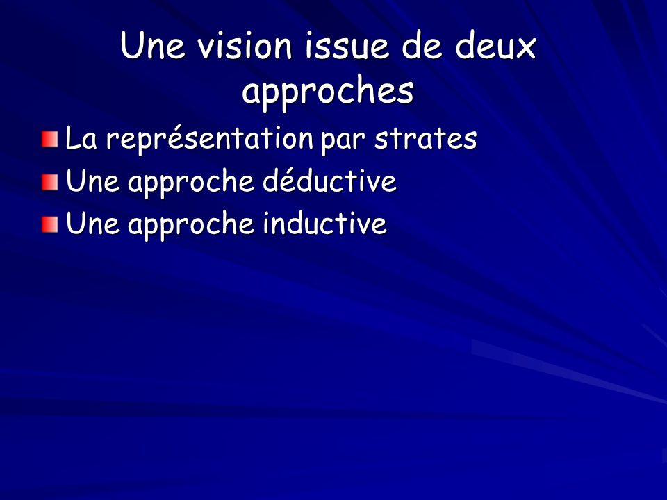 Une vision issue de deux approches La représentation par strates Une approche déductive Une approche inductive