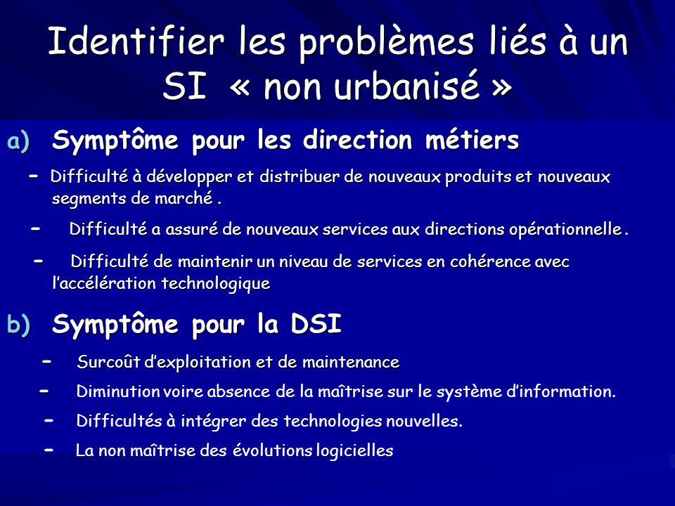 Identifier les problèmes liés à un SI « non urbanisé » a) Symptôme pour les direction métiers - Difficulté à développer et distribuer de nouveaux prod