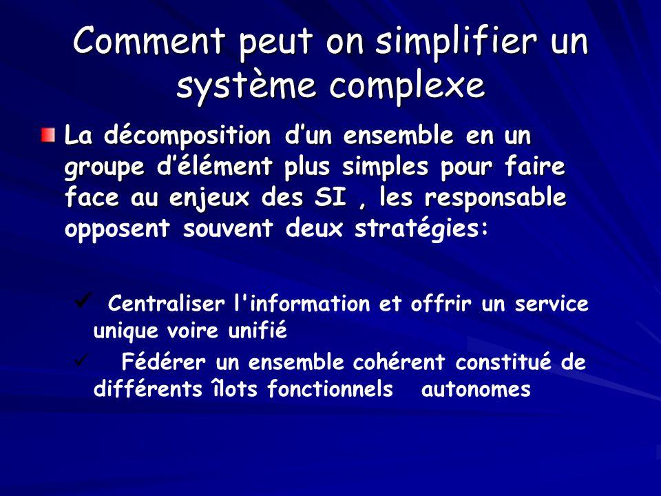 Comment peut on simplifier un système complexe La décomposition d'un ensemble en un groupe d'élément plus simples pour faire face au enjeux des SI, le