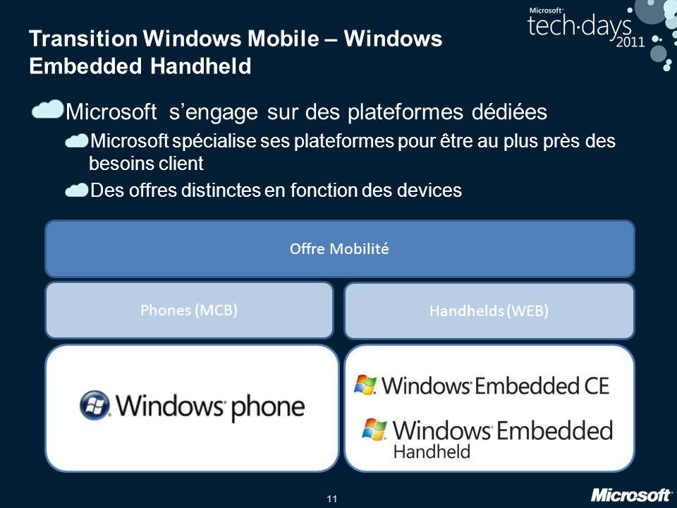 11 Transition Windows Mobile – Windows Embedded Handheld Microsoft s'engage sur des plateformes dédiées Microsoft spécialise ses plateformes pour être au plus près des besoins client Des offres distinctes en fonction des devices Phones (MCB) Handhelds (WEB) Offre Mobilité