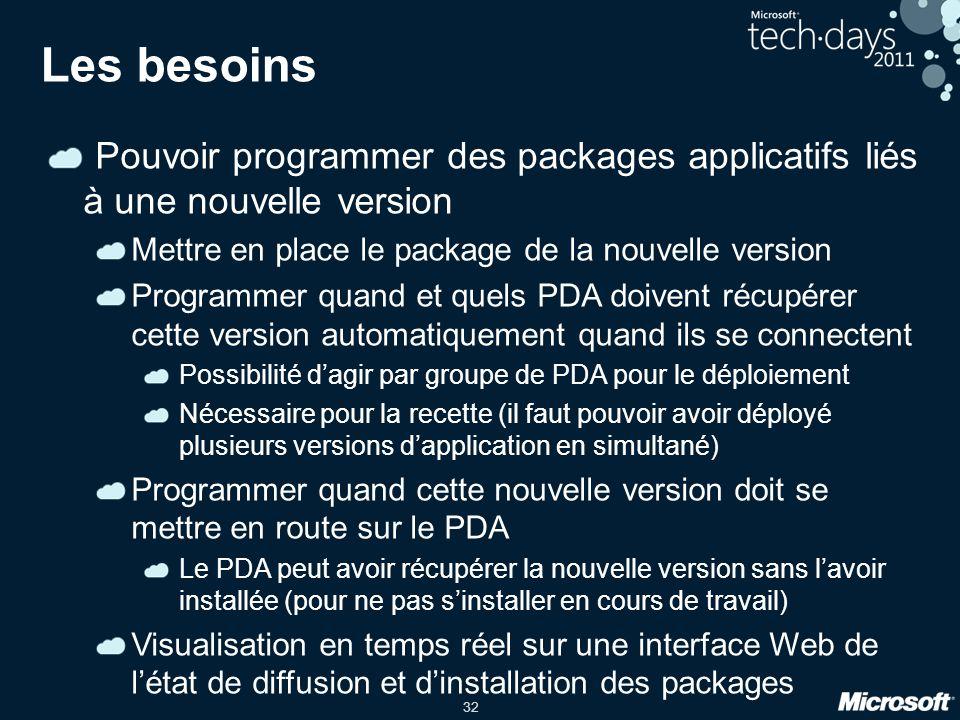 32 Les besoins Pouvoir programmer des packages applicatifs liés à une nouvelle version Mettre en place le package de la nouvelle version Programmer qu