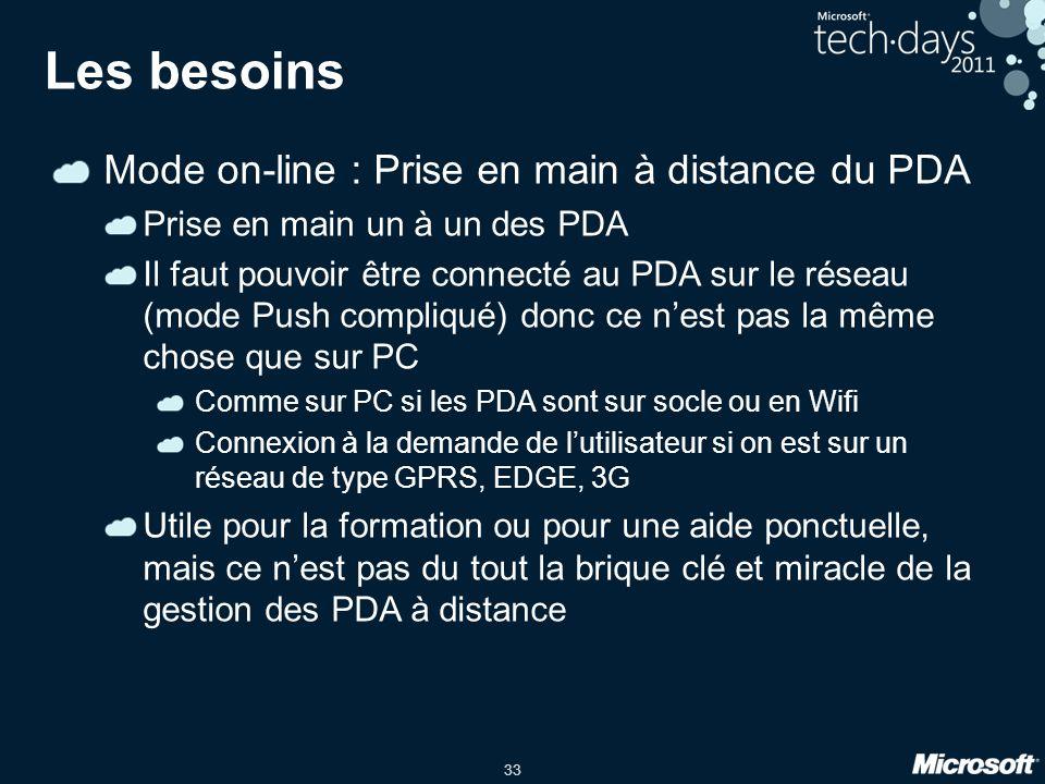33 Mode on-line : Prise en main à distance du PDA Prise en main un à un des PDA Il faut pouvoir être connecté au PDA sur le réseau (mode Push compliqué) donc ce n'est pas la même chose que sur PC Comme sur PC si les PDA sont sur socle ou en Wifi Connexion à la demande de l'utilisateur si on est sur un réseau de type GPRS, EDGE, 3G Utile pour la formation ou pour une aide ponctuelle, mais ce n'est pas du tout la brique clé et miracle de la gestion des PDA à distance Les besoins