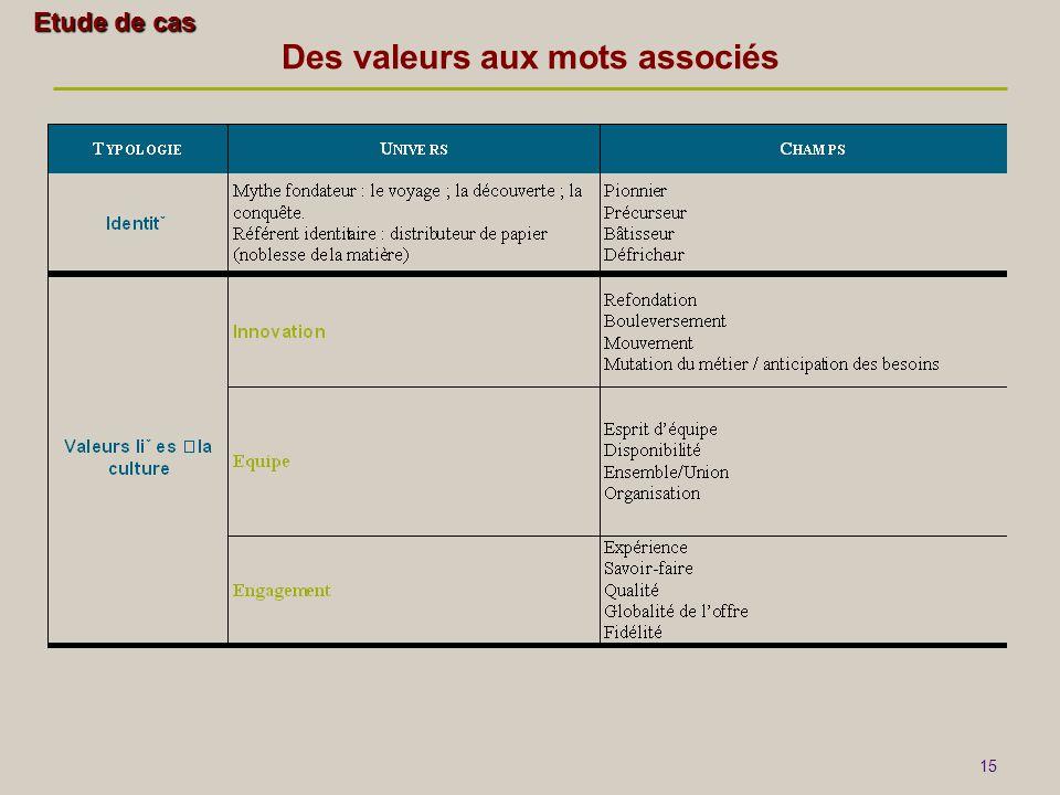 15 Des valeurs aux mots associés Etude de cas