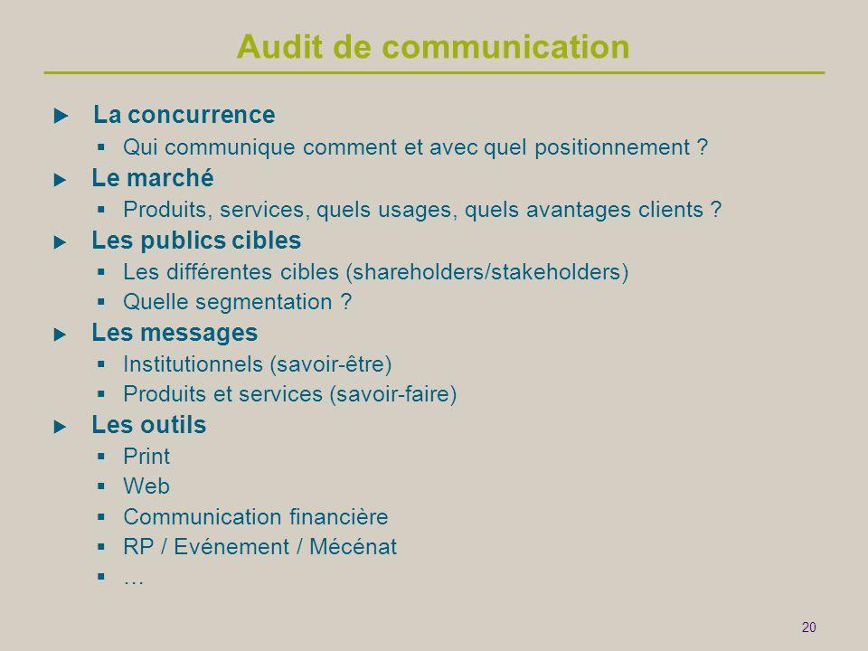 20 Audit de communication  La concurrence  Qui communique comment et avec quel positionnement ?  Le marché  Produits, services, quels usages, quel